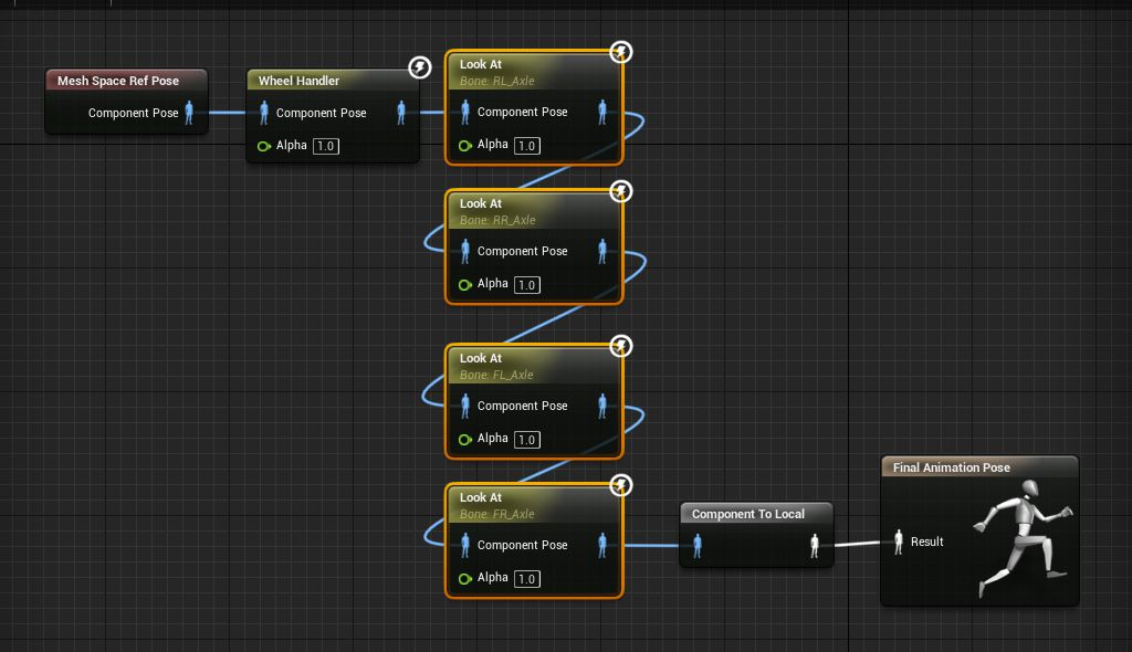 How to get simple suspension animation for vehicle in UE4 with
